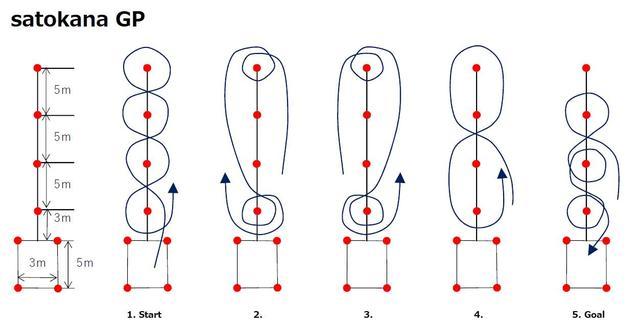 画像: ジムカーナ選手のC1級・佐藤加奈子選手が考案した回転に特化したタイムアタックコース。 現在のトップタイムはA級・辻家治彦選手の43.471。私は51.188。