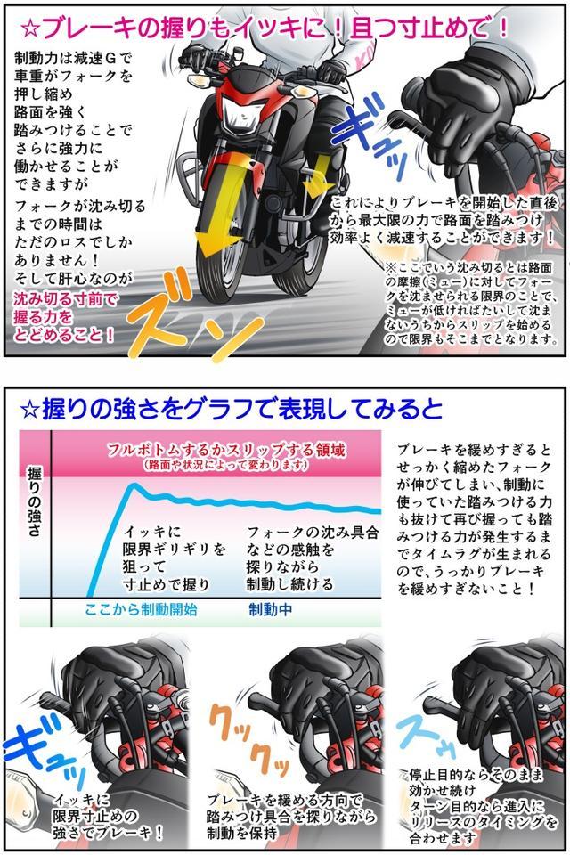 画像3: Motoジム! おまけのコーナー (急制動におけるブレーキの寸止め操作!その1)  作・ばどみゅーみん