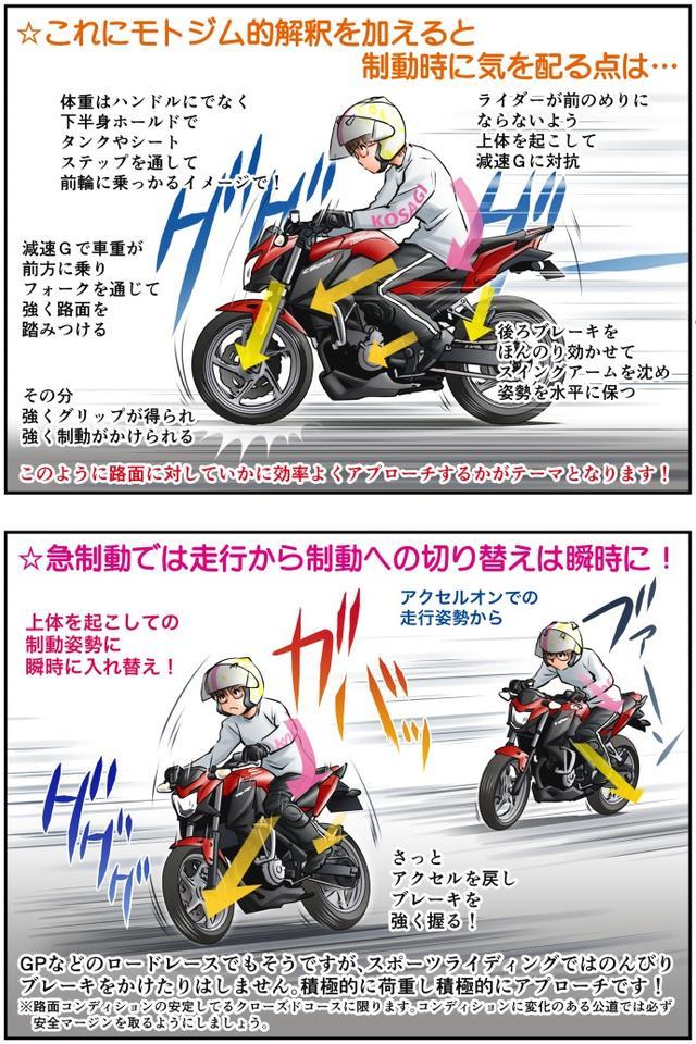 画像2: Motoジム! おまけのコーナー (急制動におけるブレーキの寸止め操作!その1)  作・ばどみゅーみん