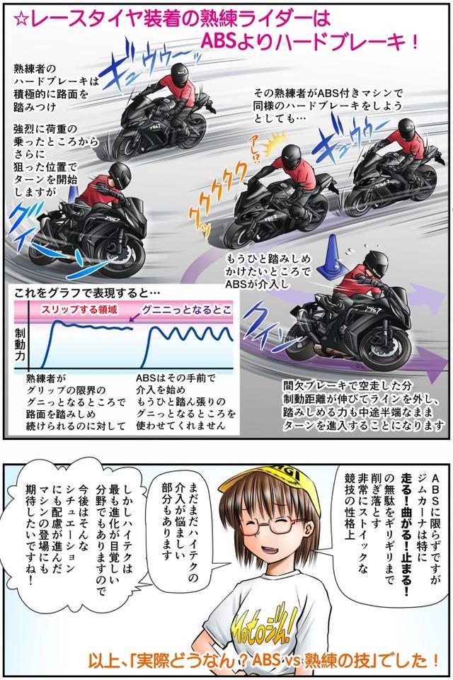 画像4: Motoジム! おまけのコーナー (実際どうなの? ABS vs 熟練の技!)  作・ばどみゅーみん