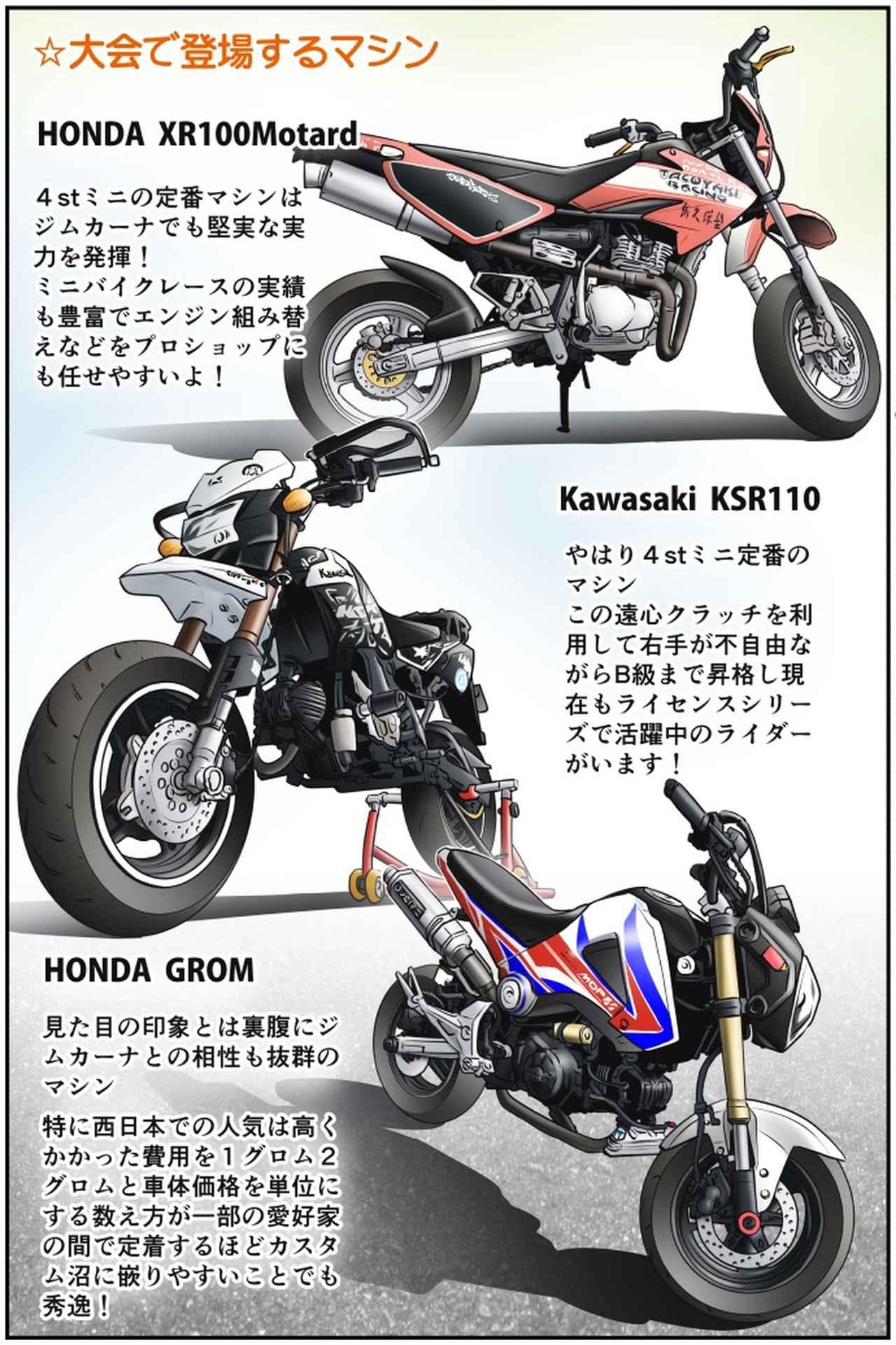 画像3: Motoジム! おまけのコーナー (ジムカーナでも活躍のミニモト!)  作・ばどみゅーみん