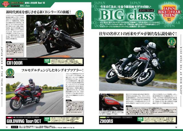 画像2: 『JAPAN BIKE OF THE YEAR 2018 結果発表!』