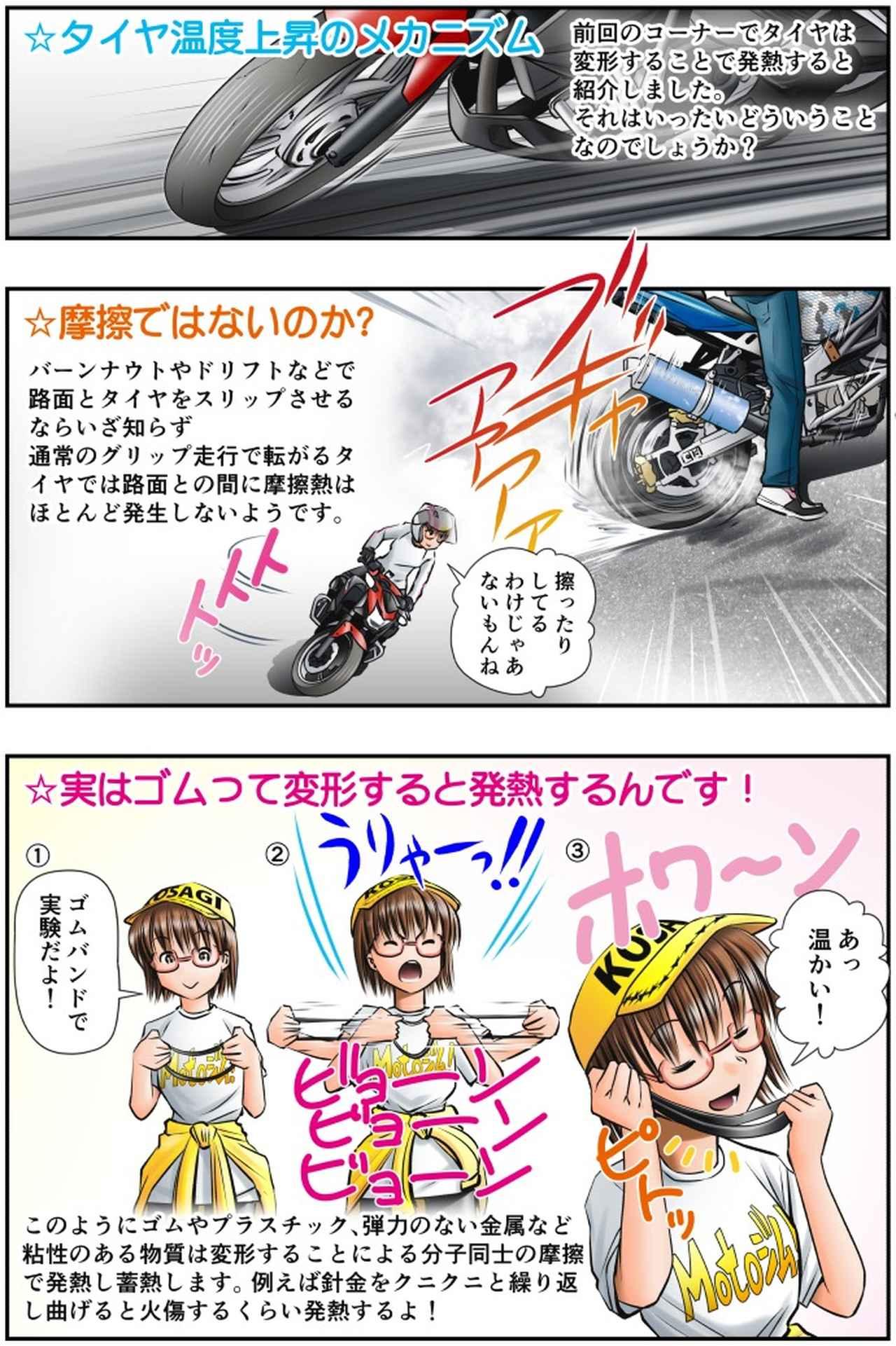 画像3: Motoジム! おまけのコーナー (タイヤを温めるメカニズムについて!)  作・ばどみゅーみん