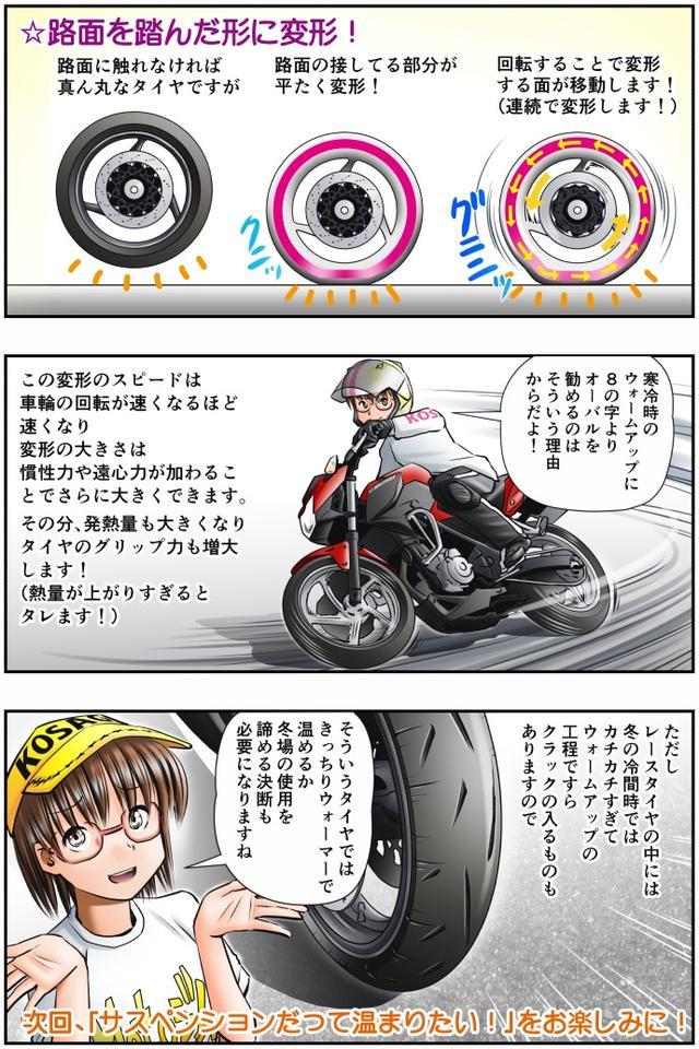 画像4: Motoジム! おまけのコーナー (タイヤを温めるメカニズムについて!)  作・ばどみゅーみん