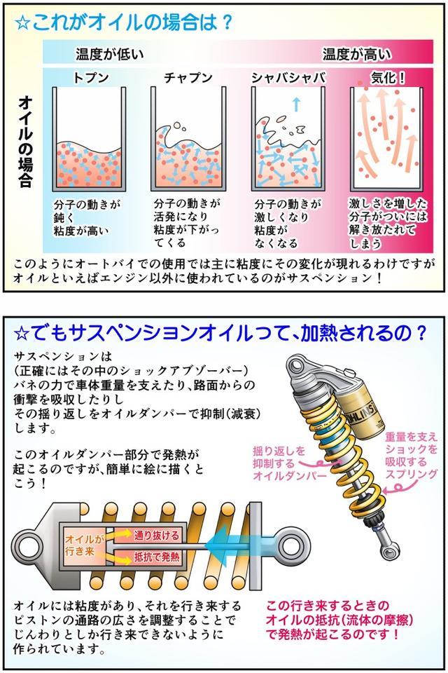 画像2: 【単行本第3巻は9月14日発売!】 Motoジム! おまけのコーナー (サスペンションだって温まりたい!)  作・ばどみゅーみん
