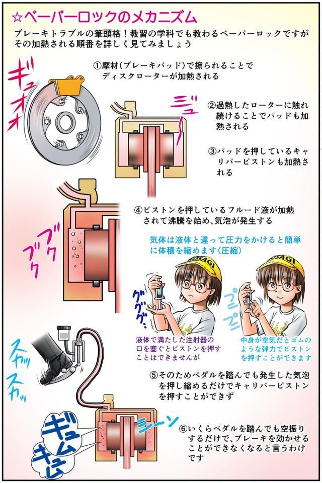 画像3: 【単行本第3巻が新発売!】 Motoジム! おまけのコーナー (加熱するリアブレーキ! その①)  作・ばどみゅーみん