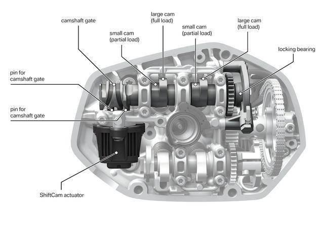 画像2: 新世代ボクサーエンジンに採用された 新機構、その名も「シフトカム」