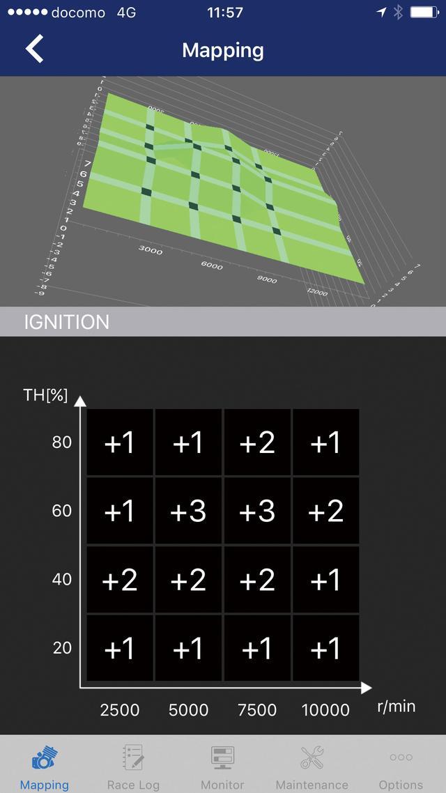 画像: 緑色のグラフは3次元マップ。指先でタッチしながら回転させることもできる。
