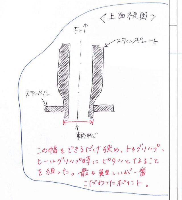画像4: 細部までこだわり抜いた日本メーカーならではの造りこみ