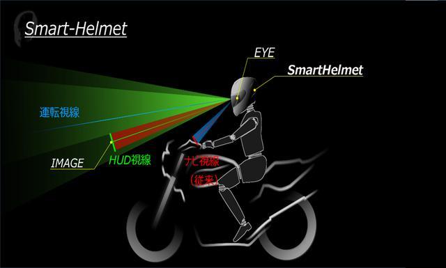 画像: 運転視界の下部にイメージが表示される仕組みです。従来のナビを見るより視線の移動はだいぶ少なくなっています