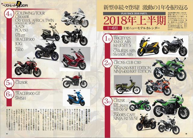 画像2: <発売日注意^^>オートバイ2月号はあす発売です