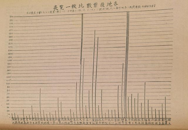 画像: 番付発表と解説はこれでおしまいですが、面白いグラフが続くページに載ってました!