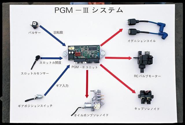画像: 進化は止まらないガルアーム採用のMC21
