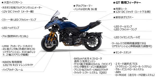 画像1: スタンダードの「NIKEN」が178万2000円、対する「GT」は194万4000円!