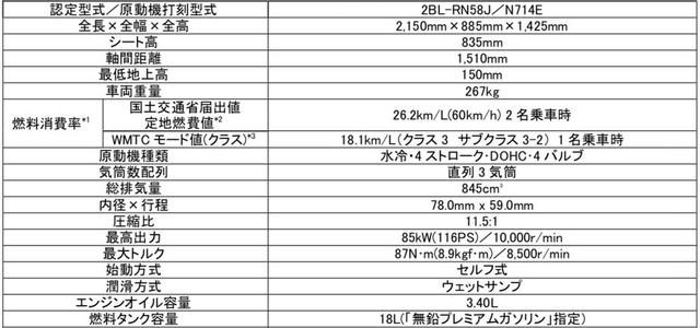 画像2: スタンダードの「NIKEN」が178万2000円、対する「GT」は194万4000円!