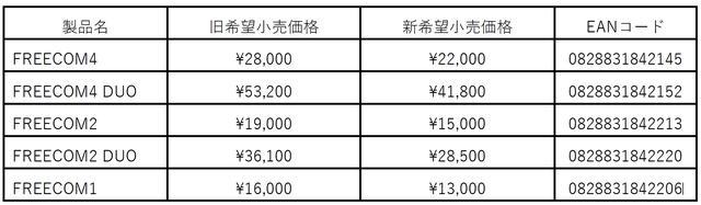 画像: 価格表記は、消費税別です