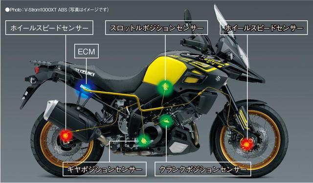 画像: スズキ国内二輪 Vストローム1000XT ABS / Vストローム1000 ABS