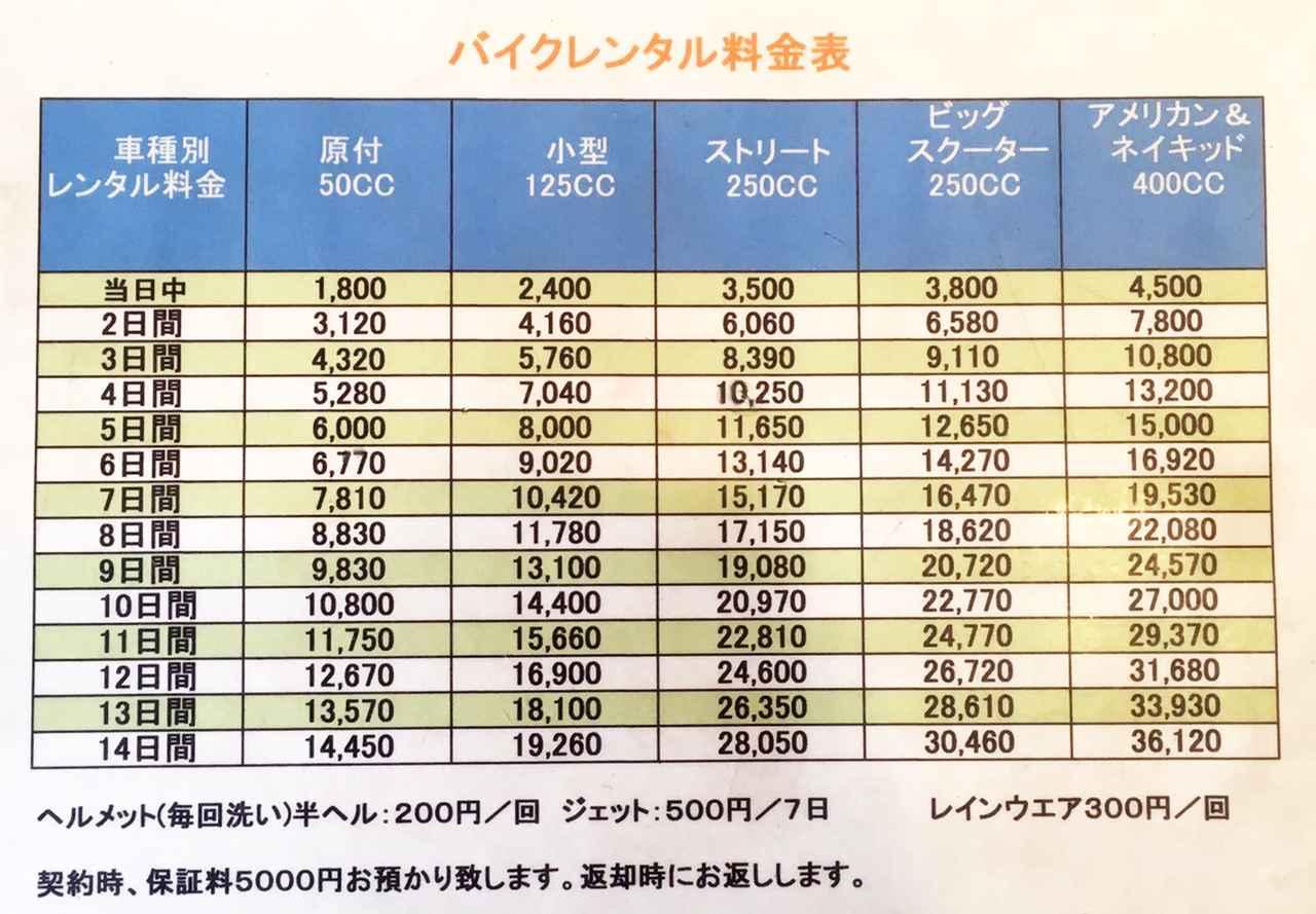 画像2: ということで、【福山理子調べ】沖縄で1番お安いレンタルバイク屋さんにGO!!