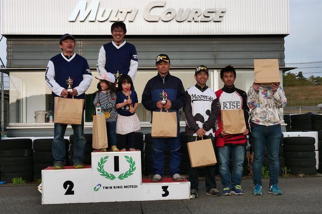 画像3: 2019ジムカーナグレートシリーズ・東日本大会レポート