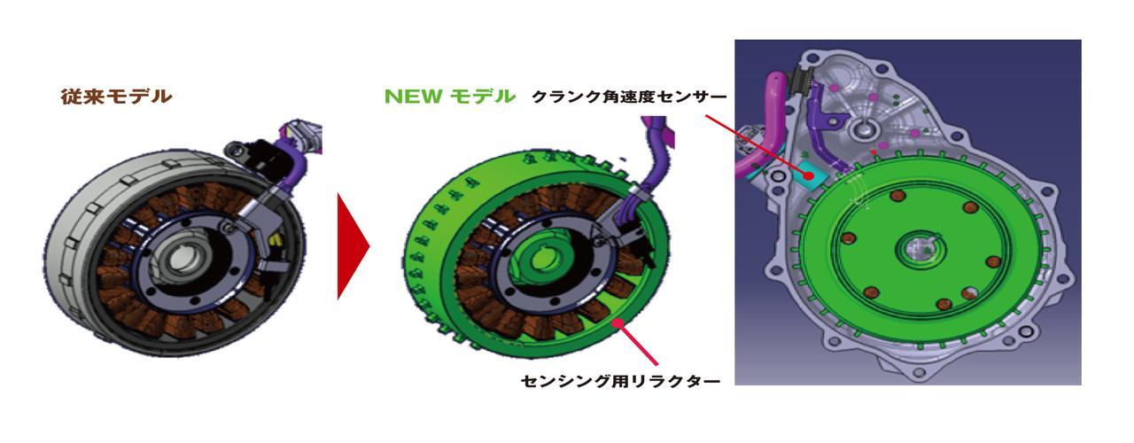 画像: センシングピッチの細分化