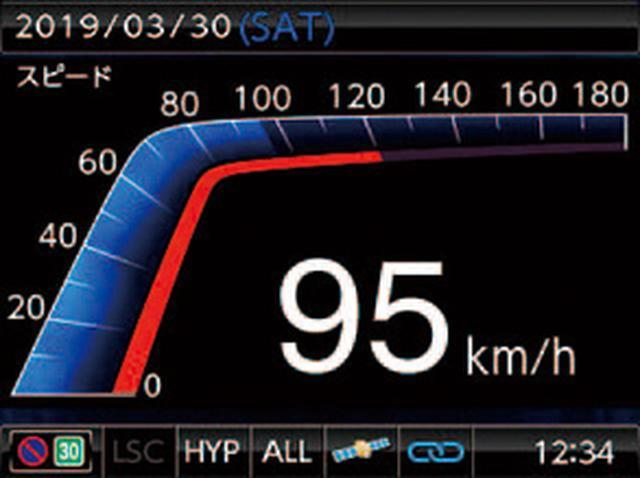 画像3: バイク用GPSレーダーって、かなり便利に使えるんです!「DAYTONA MOTO GPS RADAR4(デイトナ・モトGPSレーダー4)」