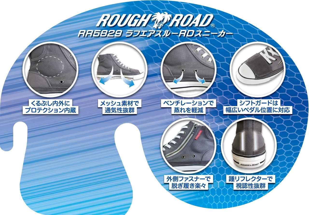 画像: PRODUCT INFORMATION: RR5829 ラフエアスルーRDスニーカー