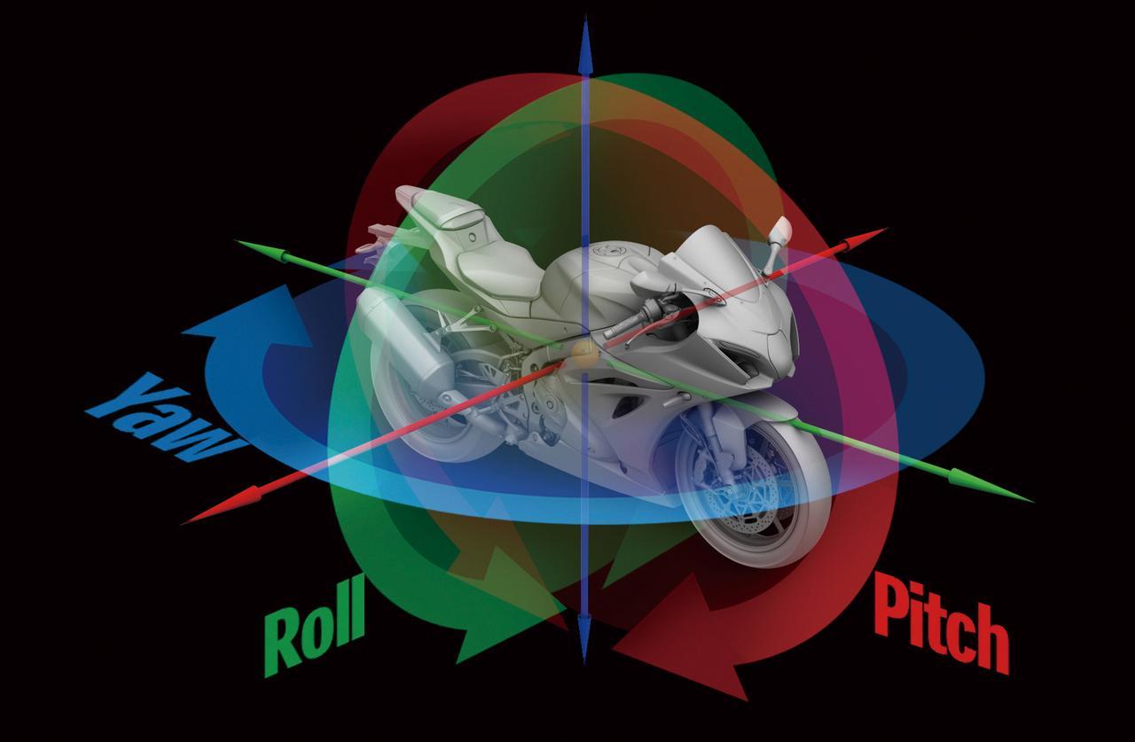 画像: 6軸とは、図のピッチ、ロール、ヨーの角速度(3軸方向)に加速度(前後、左右、上下)を合わせたもの。これにより、走行中の車体がどういう状況にあるかを精密に把握するのだ。