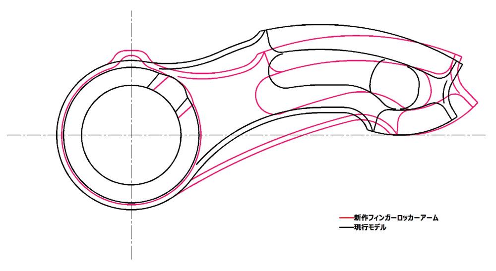 画像2: ①EU5に適合しながら進化・熟成させたクロスプレーンエンジン