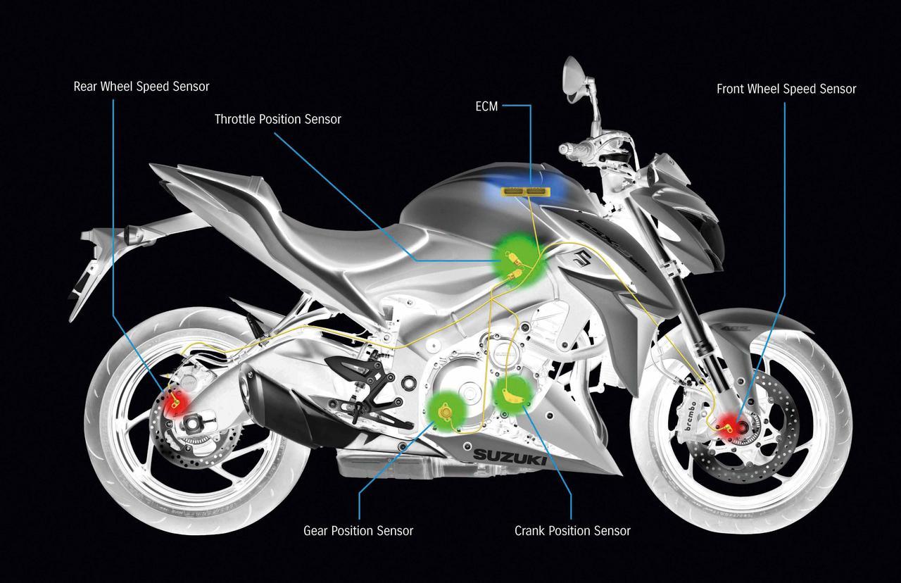 画像: 図はGSX-S1000 ABSに採用されているトラクションコントロールのシステムイメージ。前後ホイールやスロットルなど、各所に配置されたセンサーからの情報をECMで読み取って制御を行う。