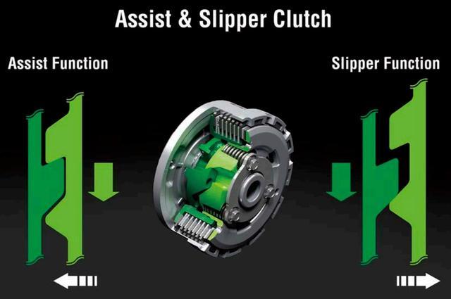 画像: 中型バイクにも採用され始めた〈アシスト&スリッパークラッチ〉とは? 仕組みと効果を解説!【現代バイク用語の基礎知識2019】 - webオートバイ