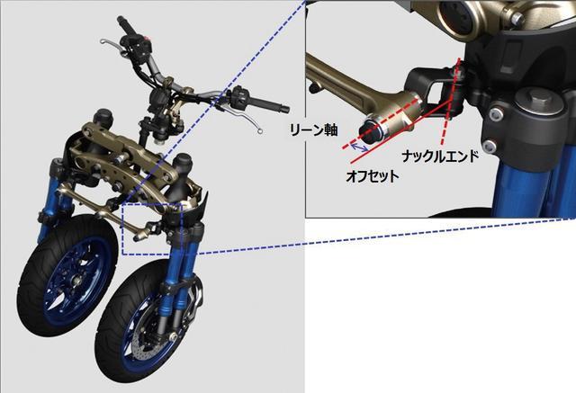 画像: オフセット用のナックルはステアリングロッドとフォークジョイントの中間に配置。これでリーン軸と操舵軸を分けている。