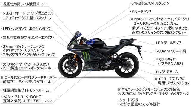 画像: 価格は「R3」が70万4000円、「R25」が67万1000円!
