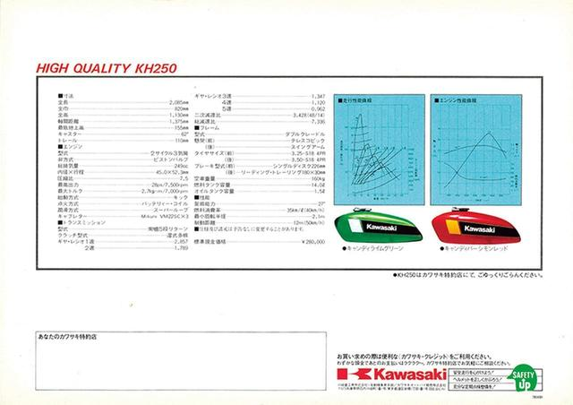 画像4: 【付録1】1979年型 KH250 カタログ