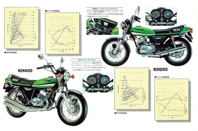 画像2: 【付録2】1980年型 KH250&KH400 カタログ