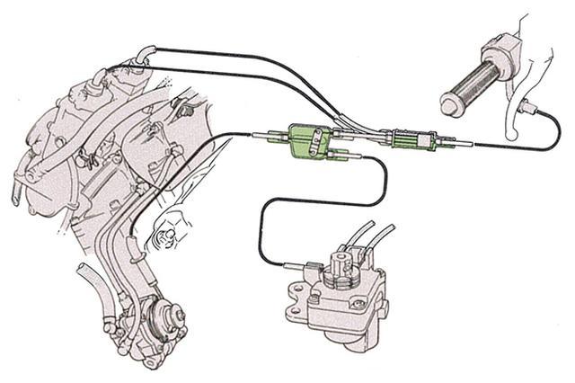 画像: 排気ディバイスYPVSとポンプを連動させ、オイルの供給量を調整する機構で、スロットル開度と回転数で制御、消費量を低減させる。