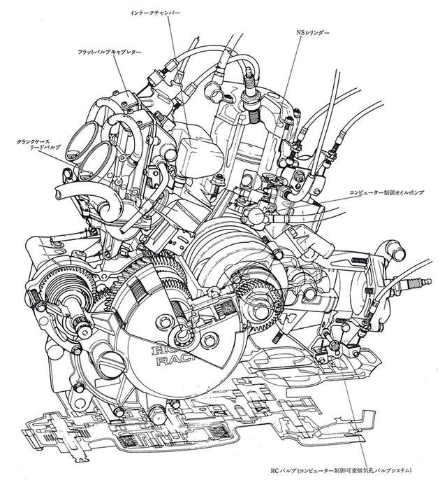 画像: エンジンの透視イラスト。クラッチの奥に置かれる6段ミッションは、250㏄クラスでは初搭載となるカセット式を採用。エンジンを降ろさずにミッション本体や変速機構を整備できるのが大きな利点である。90度V型2気筒なのでバランスシャフトは不要、クランクまわりの小ささがこの図版から見て取れる。