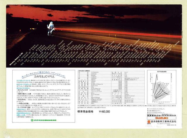 画像2: 【付録】貴重なRG250Γ発売当時のカタログ
