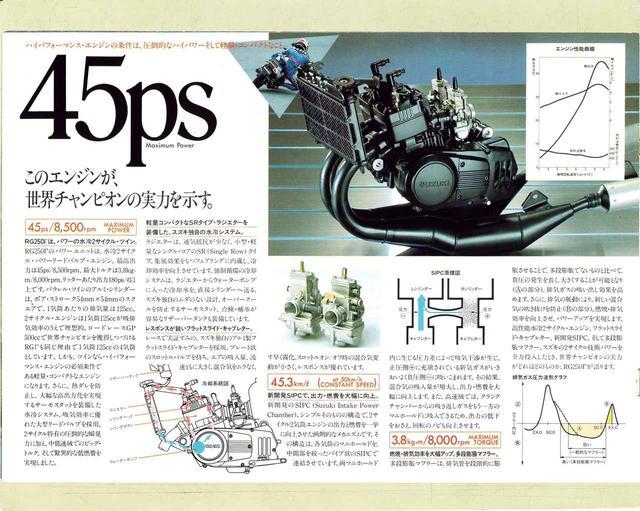 画像5: 【付録】貴重なRG250Γ発売当時のカタログ