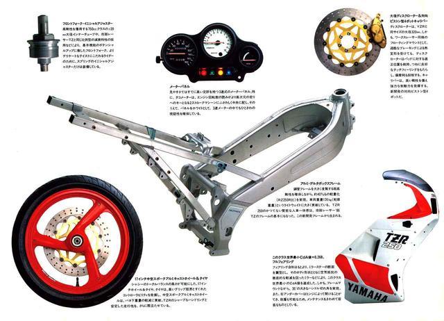 画像4: レーサーレプリカの流行を加速させオートバイブームを牽引したヤマハの力作