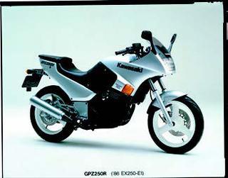 カワサキ GPZ250R 1985 年12月