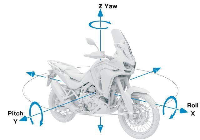 画像: IMU6軸センサーで、トラクション&ウィリーコントロール、ABS作動やコーナリングランプ切り替え、さらにESモデルでは電子制御サスも装備する。