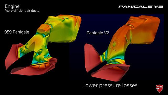 画像7: 【動画あり】DUCATI Panigale V2「トップたる所以。V2に込めた熱量を識る」 (松井勉)♯Web Mr.Bikeインプレッション