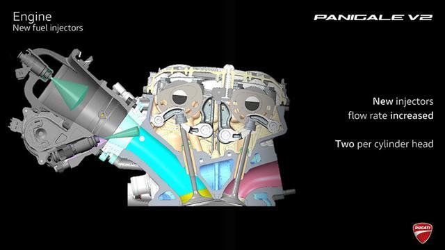 画像19: 【動画あり】DUCATI Panigale V2「トップたる所以。V2に込めた熱量を識る」 (松井勉)♯Web Mr.Bikeインプレッション