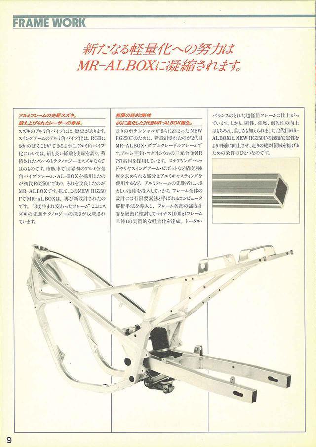 画像5: 【RG-Γ伝】Vol.2「外装や排気バルブを刷新した3型と4型」RG250Γ(GJ21B)-1985〜1986- 〜当時の貴重な資料で振り返る栄光のガンマ達〜