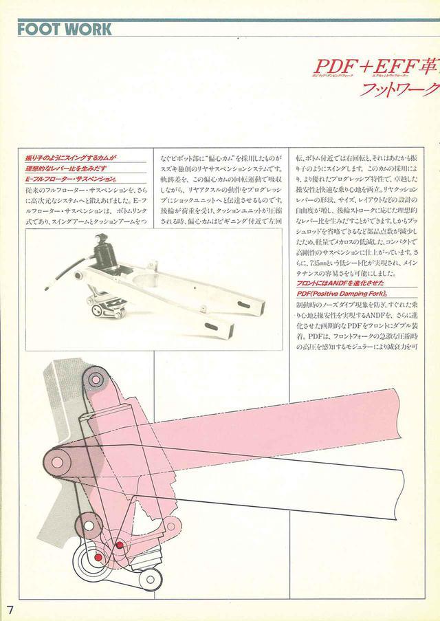画像3: 【RG-Γ伝】Vol.2「外装や排気バルブを刷新した3型と4型」RG250Γ(GJ21B)-1985〜1986- 〜当時の貴重な資料で振り返る栄光のガンマ達〜