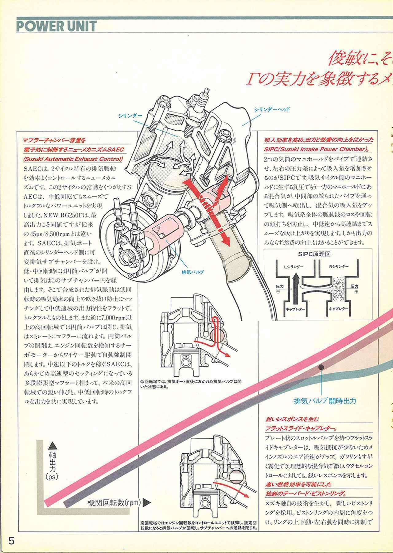 Images : 11番目の画像 - RG250Γ(GJ21B)の写真を全て見る! - webオートバイ
