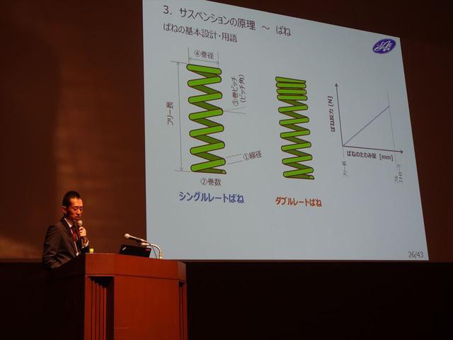 画像: 講師:淺川 優(株式会社SHOWA)