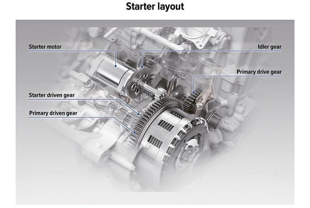 画像: クランクシャフトを駆動するセルモーターは、今回からメインシャフトを駆動する方式に変更。クランクシャフト自体も小型化した。
