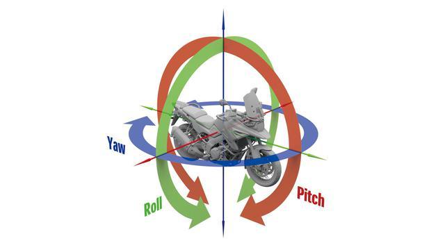 画像: ピッチ/ヨー/ロールの3方向を両側でリアルタイム計測するから「6軸」と呼ばれる車体姿勢センサーIMU。