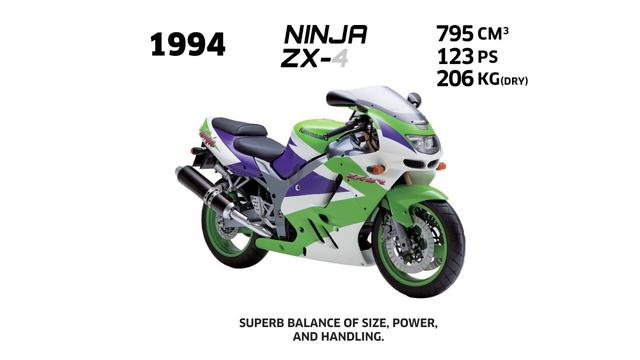 画像: Kawasaki Ninja Evolution ZX 9 and 10 Morph (HD) youtu.be